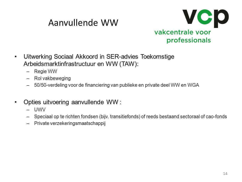 Aanvullende WW Uitwerking Sociaal Akkoord in SER-advies Toekomstige Arbeidsmarktinfrastructuur en WW (TAW):