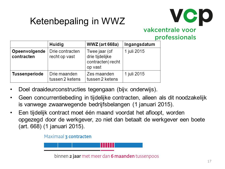 Ketenbepaling in WWZ Huidig. WWZ (art 668a) Ingangsdatum. Opeenvolgende contracten. Drie contracten recht op vast.