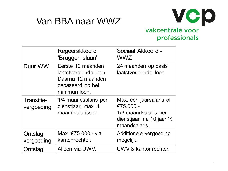 Van BBA naar WWZ Regeerakkoord 'Bruggen slaan' Sociaal Akkoord - WWZ