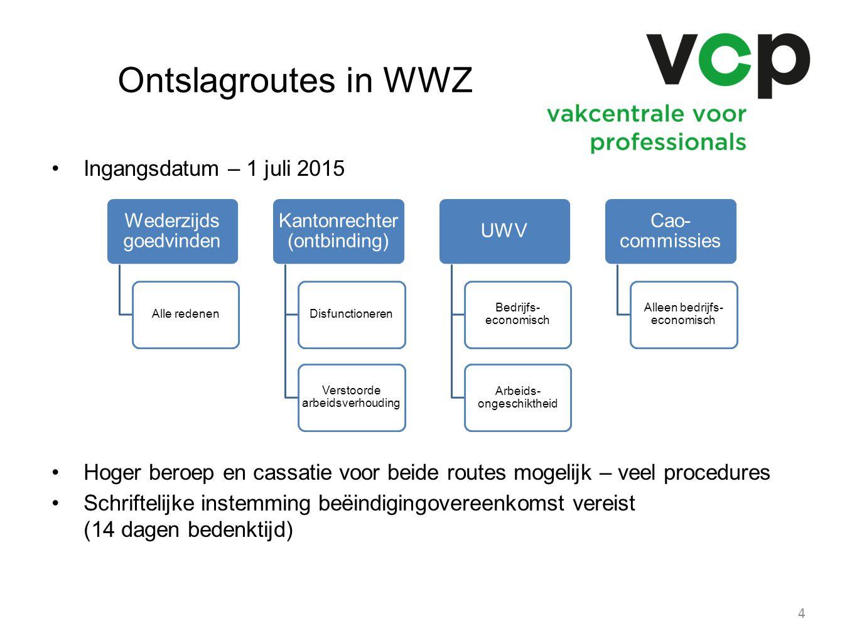 Ontslagroutes in WWZ Ingangsdatum – 1 juli 2015