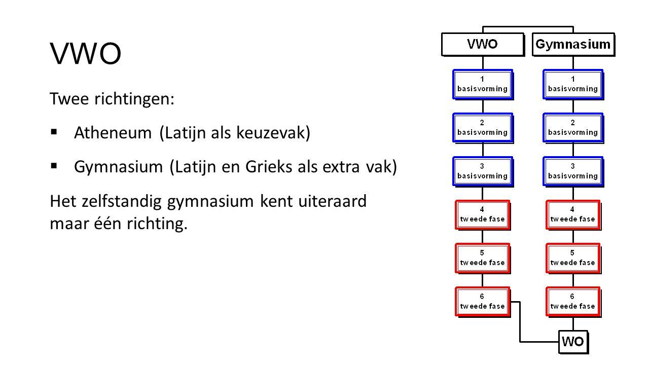 VWO Twee richtingen: Atheneum (Latijn als keuzevak)
