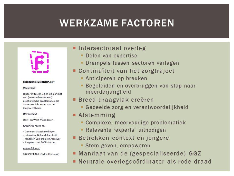 Werkzame factoren Intersectoraal overleg