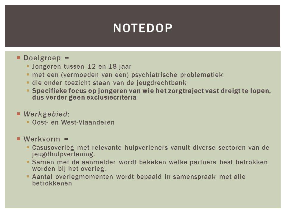 Notedop Doelgroep = Werkgebied: Werkvorm =