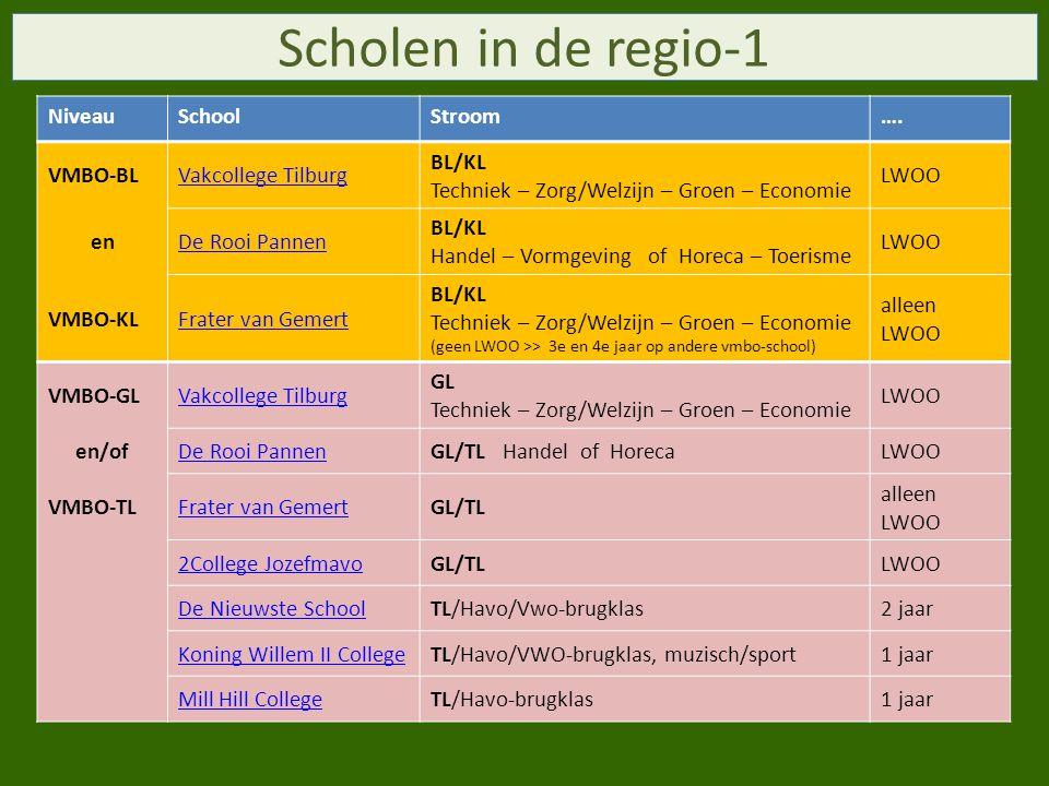 Scholen in de regio-1 Niveau School Stroom …. VMBO-BL