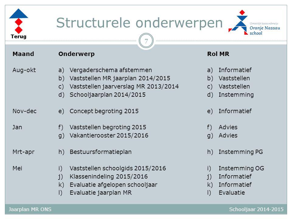 Structurele onderwerpen