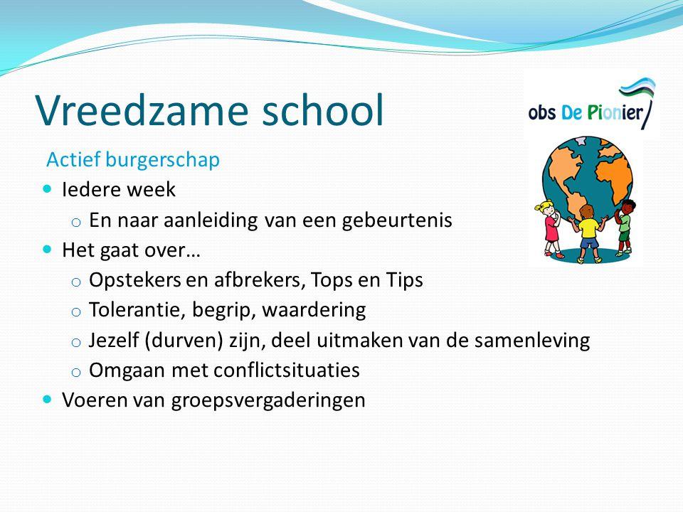 Vreedzame school Actief burgerschap Iedere week