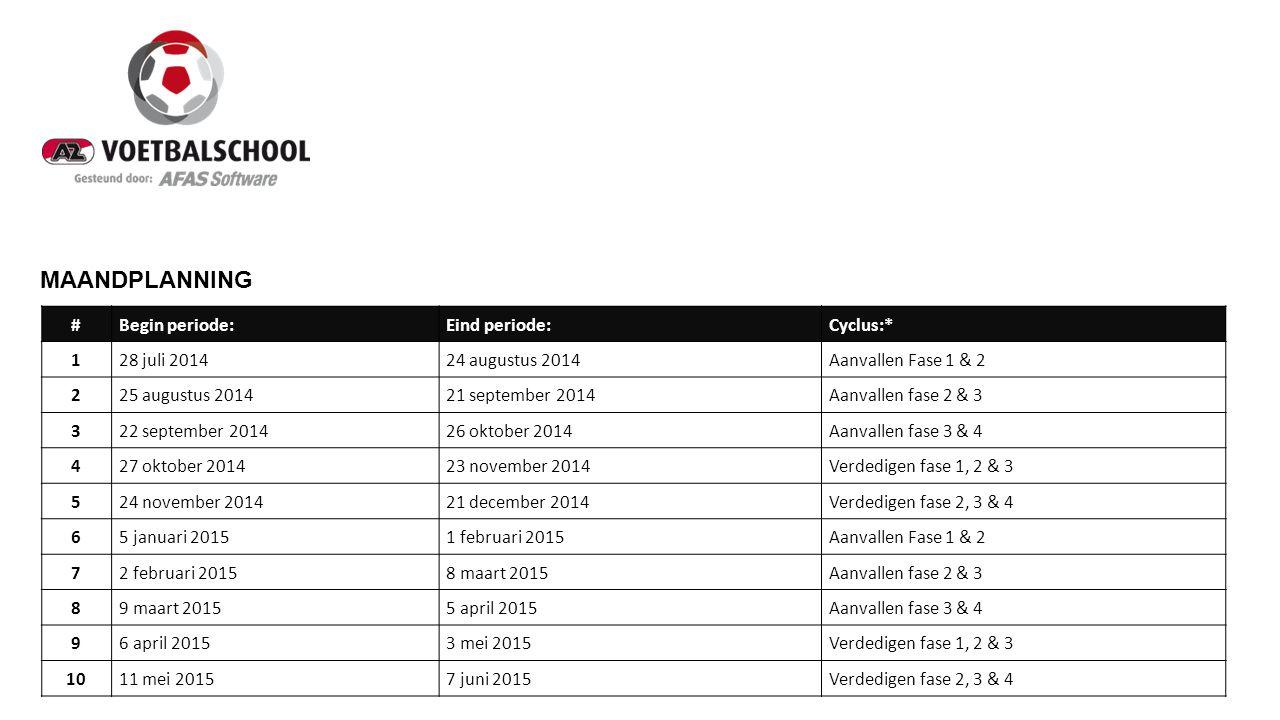 MAANDPLANNING # Begin periode: Eind periode: Cyclus:* 1 28 juli 2014