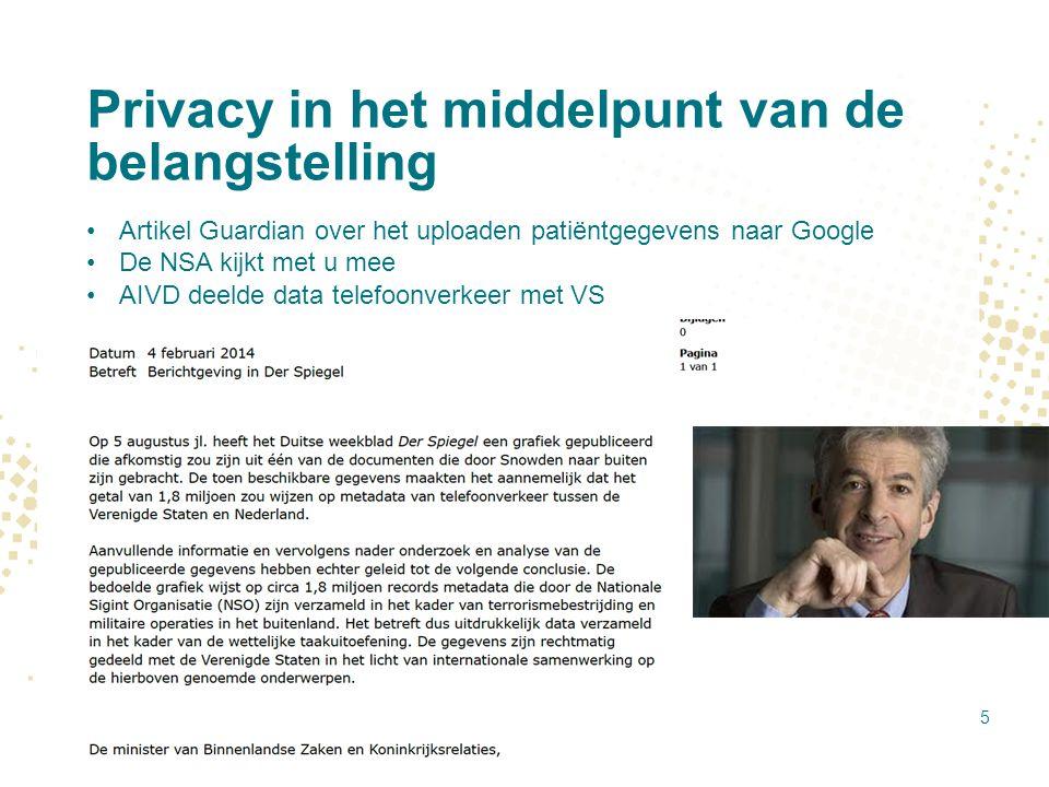 Privacy in het middelpunt van de belangstelling
