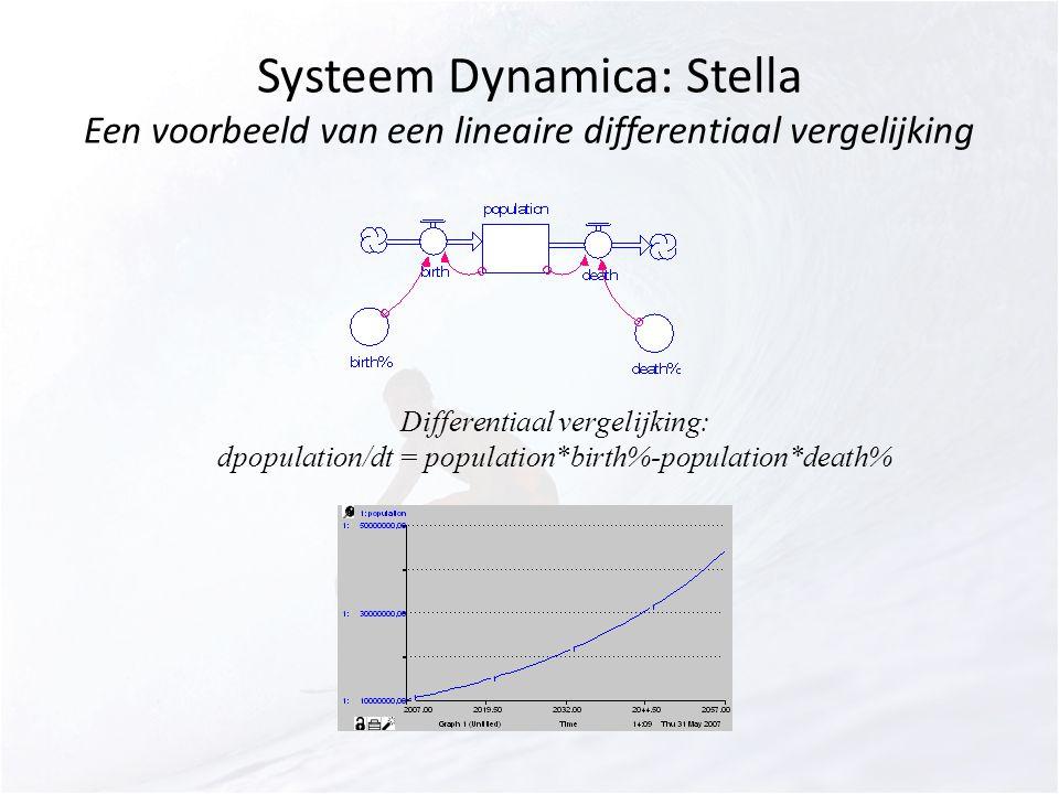 Systeem Dynamica: Stella Een voorbeeld van een lineaire differentiaal vergelijking
