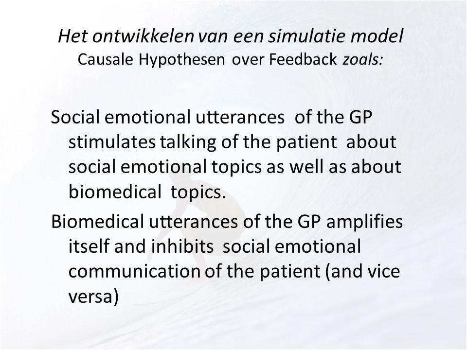 Het ontwikkelen van een simulatie model Causale Hypothesen over Feedback zoals: