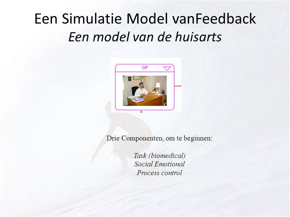Een Simulatie Model vanFeedback Een model van de huisarts