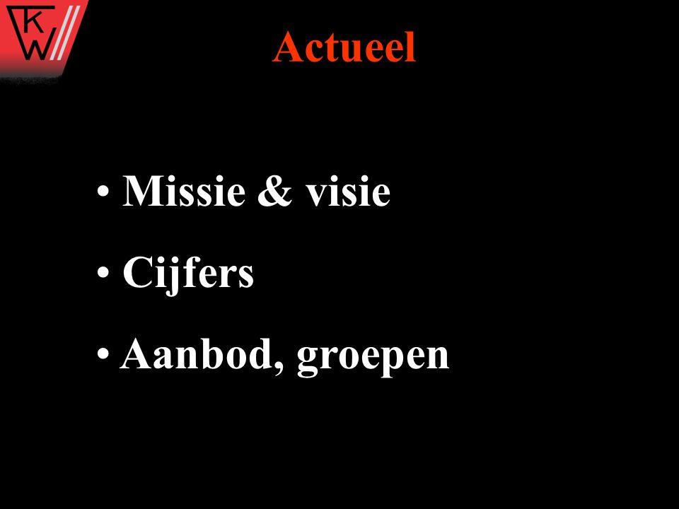Actueel Missie & visie Cijfers Aanbod, groepen