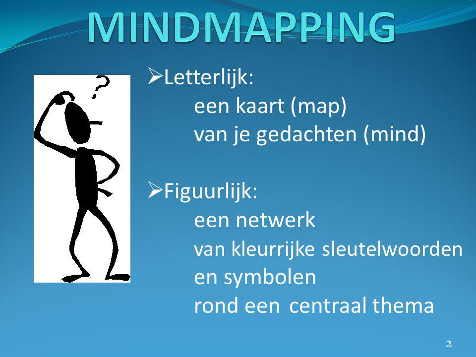 MINDMAPPING Letterlijk: een kaart (map) van je gedachten (mind)