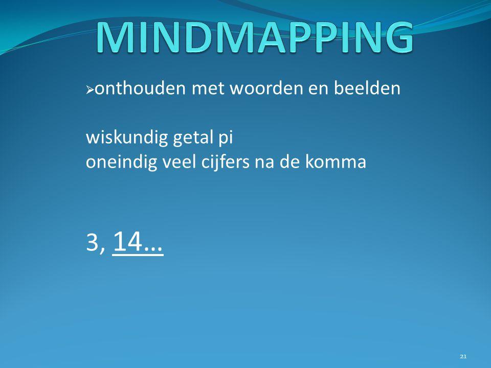 MINDMAPPING 3, 14… wiskundig getal pi