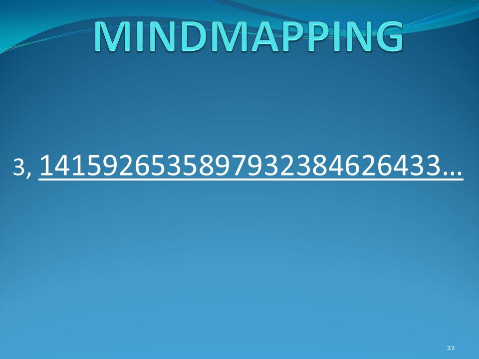 MINDMAPPING 3, 1415926535897932384626433…