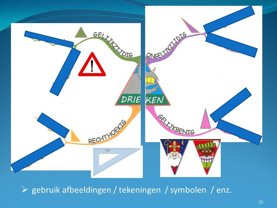 gebruik afbeeldingen / tekeningen / symbolen / enz.
