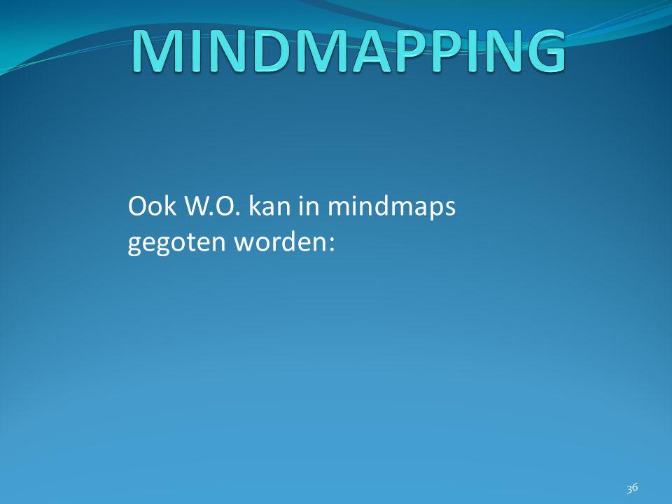 MINDMAPPING Ook W.O. kan in mindmaps gegoten worden:
