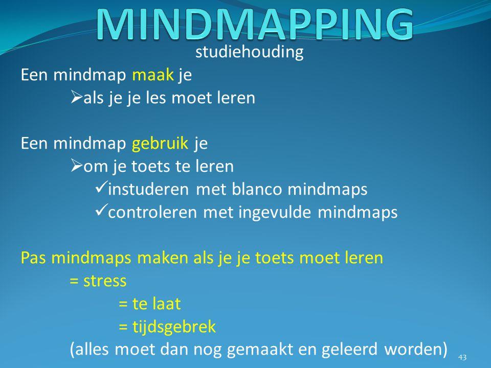 MINDMAPPING studiehouding Een mindmap maak je als je je les moet leren