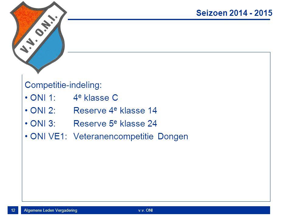 Competitie-indeling: ONI 1: 4e klasse C ONI 2: Reserve 4e klasse 14