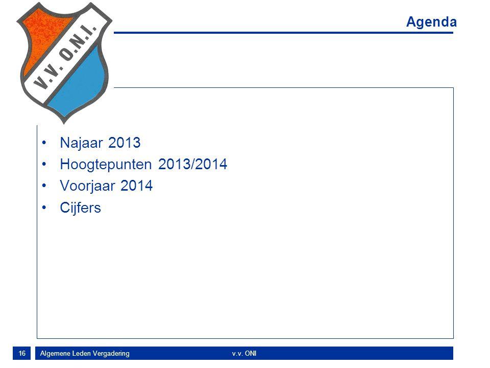 Najaar 2013 Hoogtepunten 2013/2014 Voorjaar 2014 Cijfers Agenda