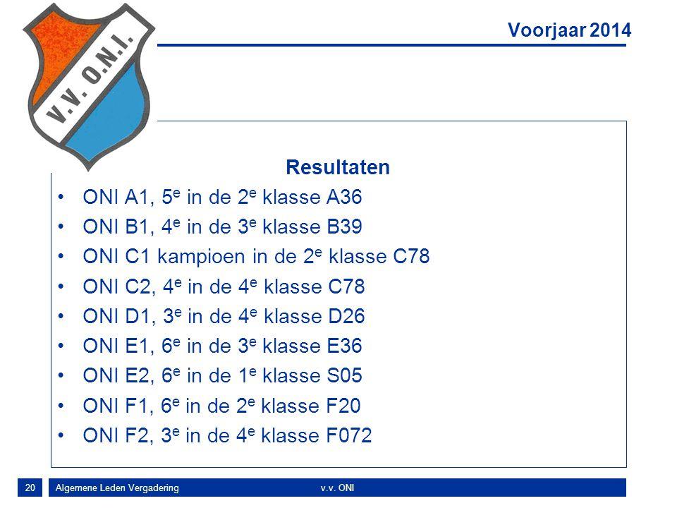 ONI C1 kampioen in de 2e klasse C78 ONI C2, 4e in de 4e klasse C78