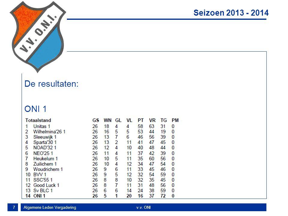 Concl De resultaten: ONI 1 Seizoen 2013 - 2014