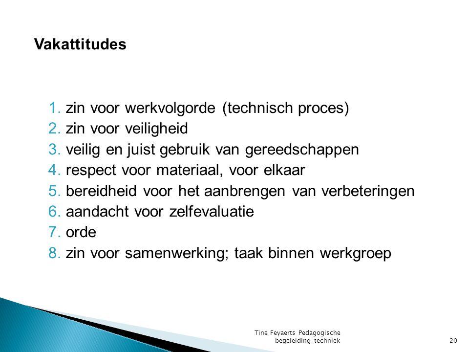 zin voor werkvolgorde (technisch proces) zin voor veiligheid