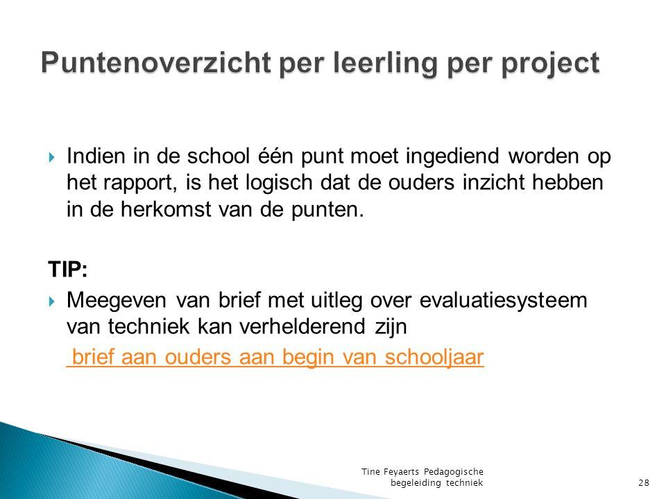 Puntenoverzicht per leerling per project