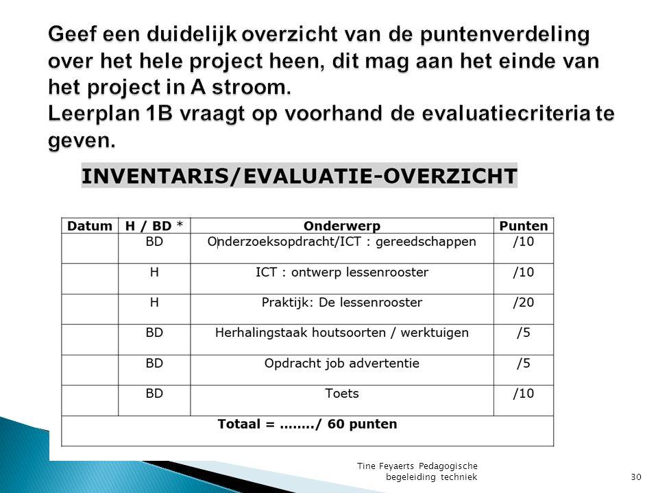 Geef een duidelijk overzicht van de puntenverdeling over het hele project heen, dit mag aan het einde van het project in A stroom. Leerplan 1B vraagt op voorhand de evaluatiecriteria te geven.