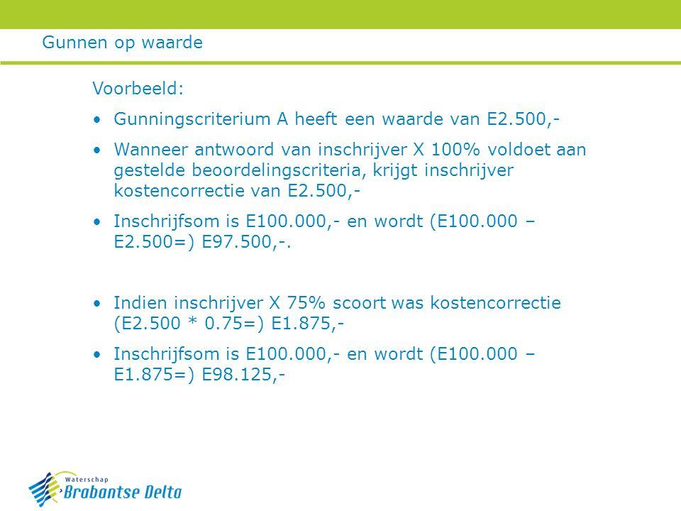 Gunningscriterium A heeft een waarde van E2.500,-