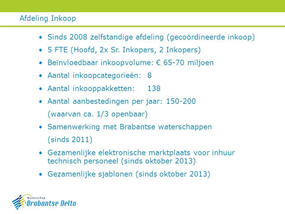 Afdeling Inkoop Sinds 2008 zelfstandige afdeling (gecoördineerde inkoop) 5 FTE (Hoofd, 2x Sr. Inkopers, 2 Inkopers)