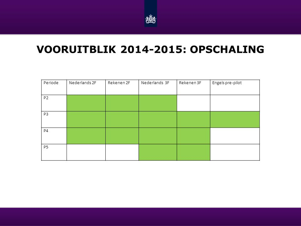 Vooruitblik 2014-2015: opschaling