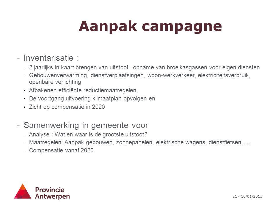 Aanpak campagne Inventarisatie : Samenwerking in gemeente voor