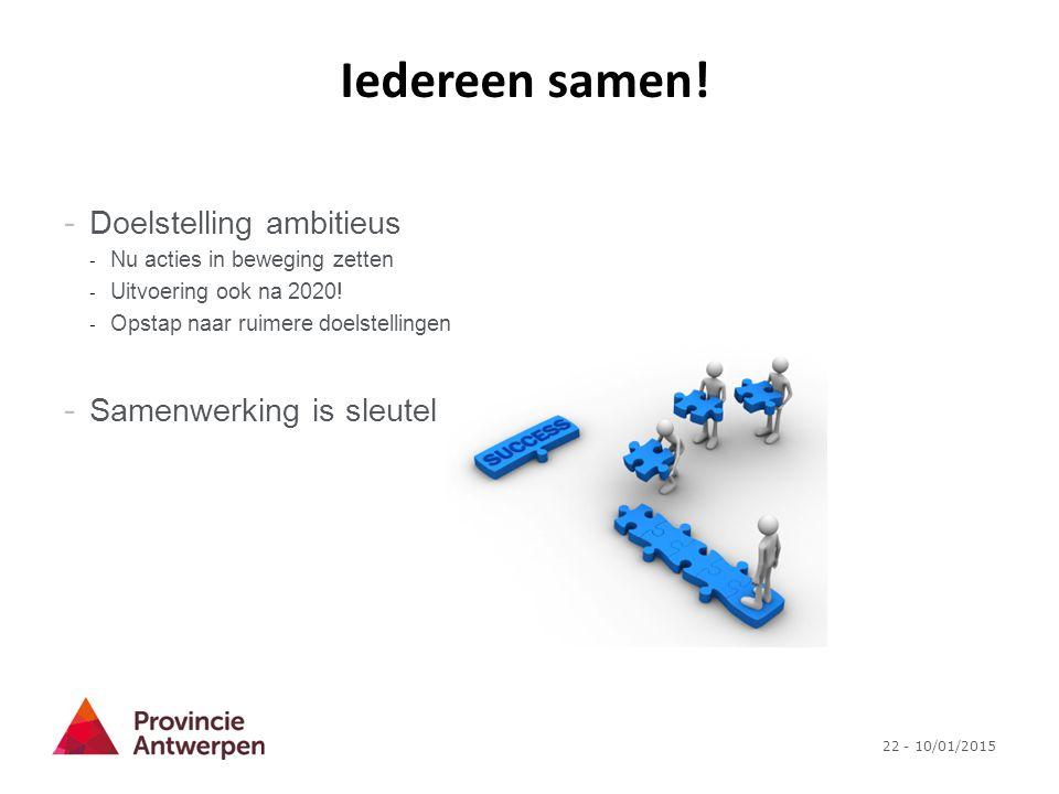 Iedereen samen! Doelstelling ambitieus Samenwerking is sleutel