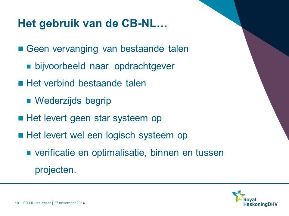 Het gebruik van de CB-NL…