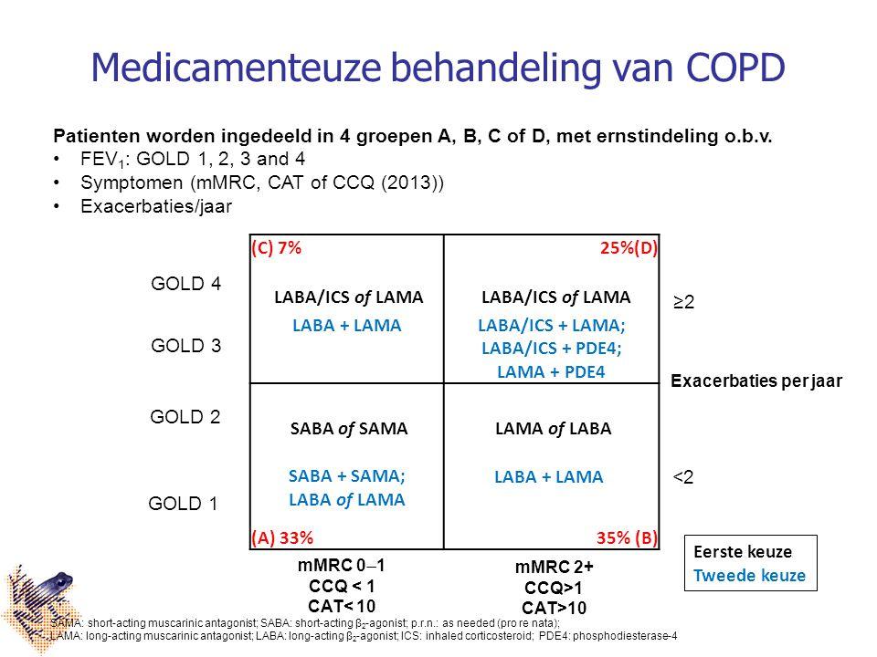 Medicamenteuze behandeling van COPD