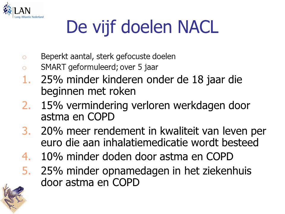 De vijf doelen NACL Beperkt aantal, sterk gefocuste doelen. SMART geformuleerd; over 5 jaar.