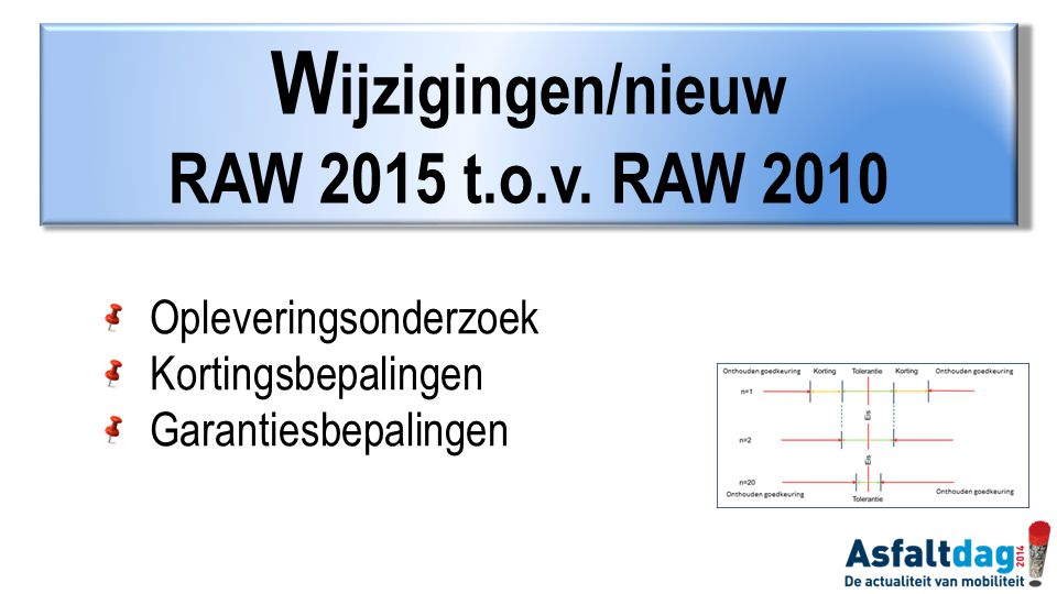 Wijzigingen/nieuw RAW 2015 t.o.v. RAW 2010 Opleveringsonderzoek