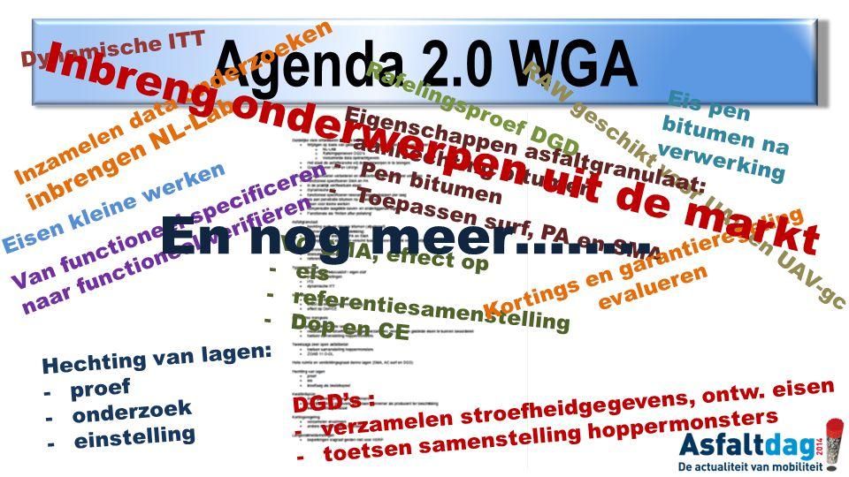 Agenda 2.0 WGA En nog meer…….. Inbreng onderwerpen uit de markt