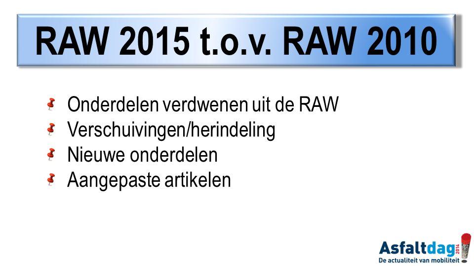 RAW 2015 t.o.v. RAW 2010: RAW 2015 t.o.v. RAW 2010. Onderdelen verdwenen uit de RAW. Verschuivingen/herindeling.