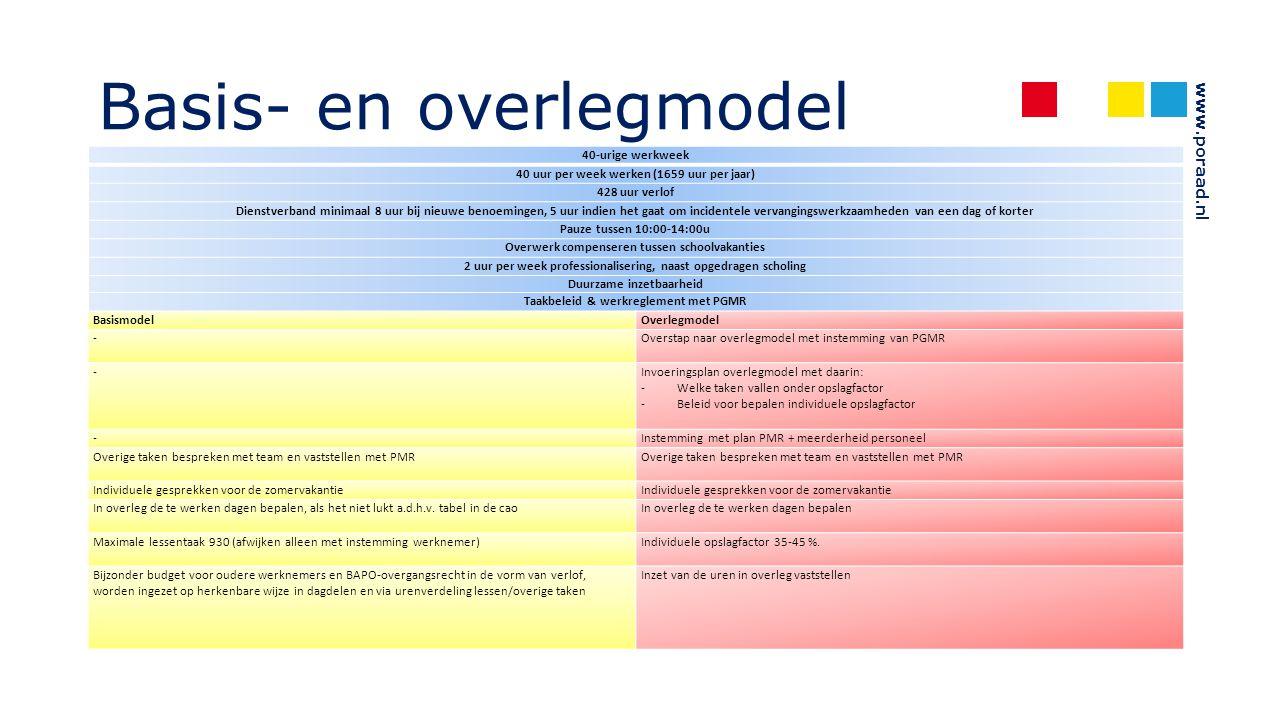 Basis- en overlegmodel
