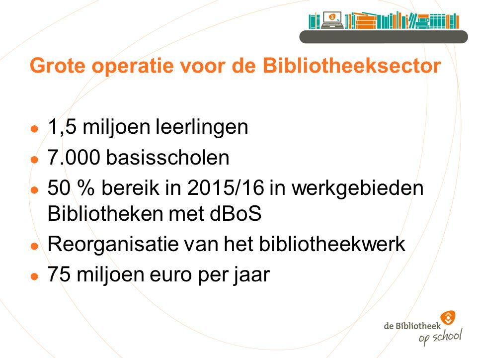 Grote operatie voor de Bibliotheeksector