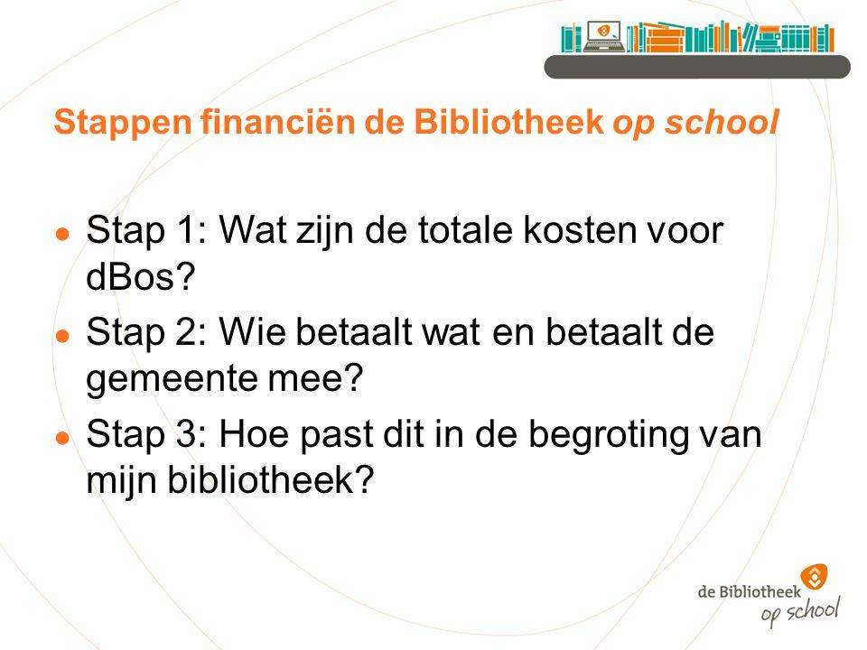Stappen financiën de Bibliotheek op school
