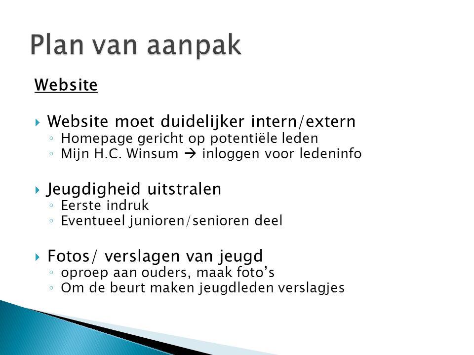 Plan van aanpak Website Website moet duidelijker intern/extern