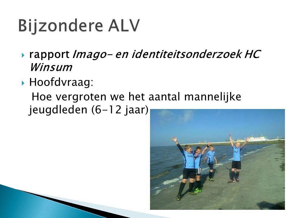 Bijzondere ALV rapport Imago- en identiteitsonderzoek HC Winsum