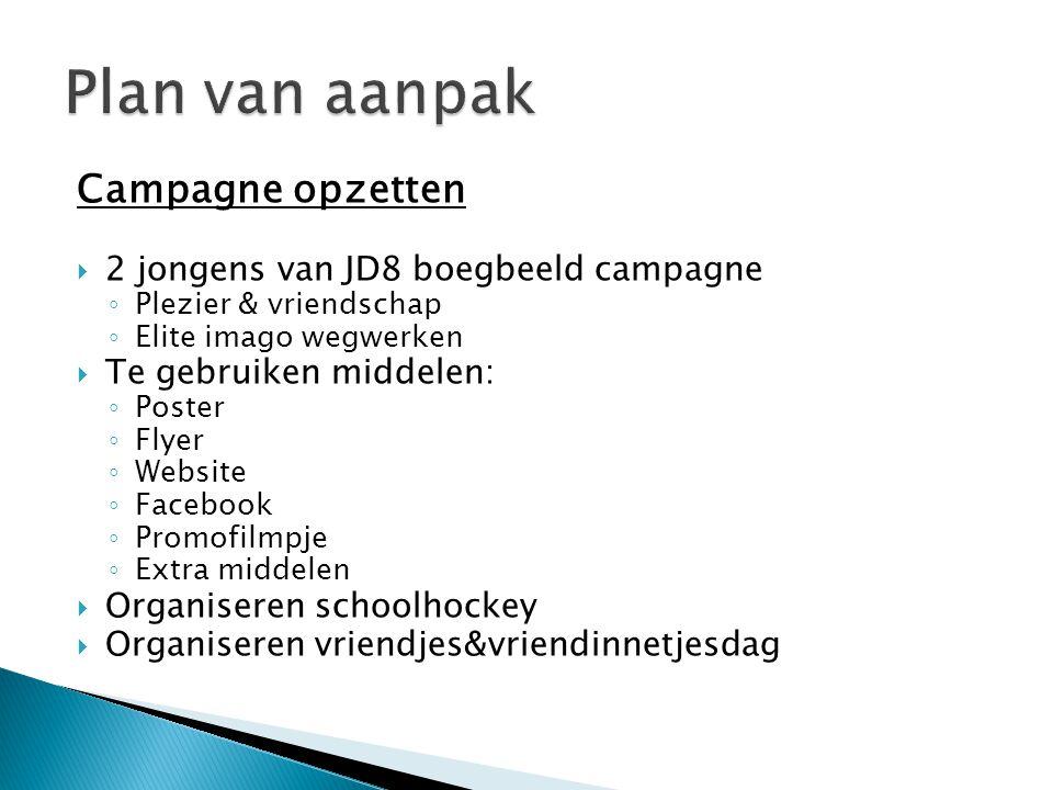 Plan van aanpak Campagne opzetten 2 jongens van JD8 boegbeeld campagne