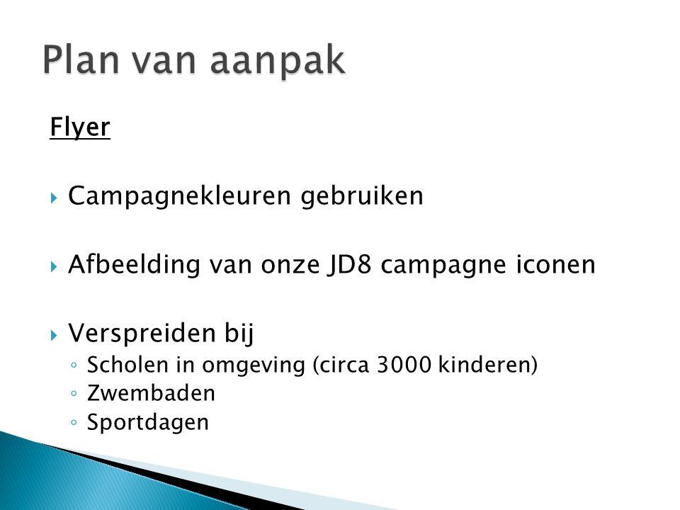 Plan van aanpak Flyer Campagnekleuren gebruiken