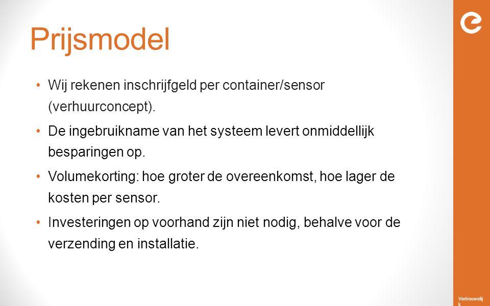 Prijsmodel Wij rekenen inschrijfgeld per container/sensor (verhuurconcept). De ingebruikname van het systeem levert onmiddellijk besparingen op.