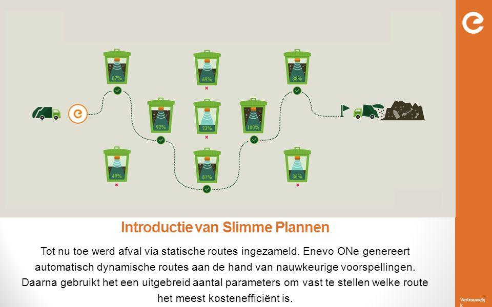 Introductie van Slimme Plannen