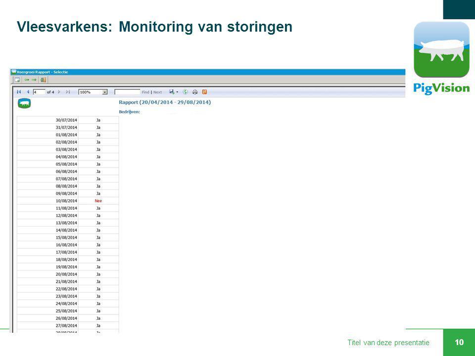 Vleesvarkens: Monitoring van storingen